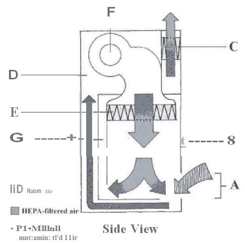 Figure 05B