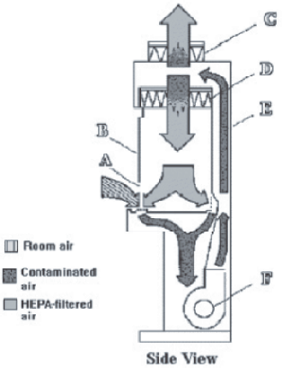 Figure 03