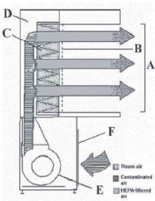 Figure 09A