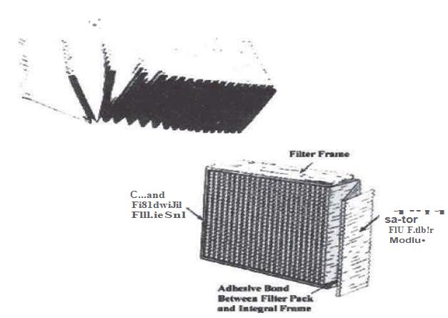Figure 01A